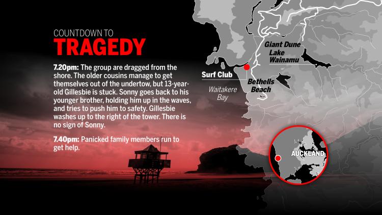The remarkable life and tragic death of Sonny Fai