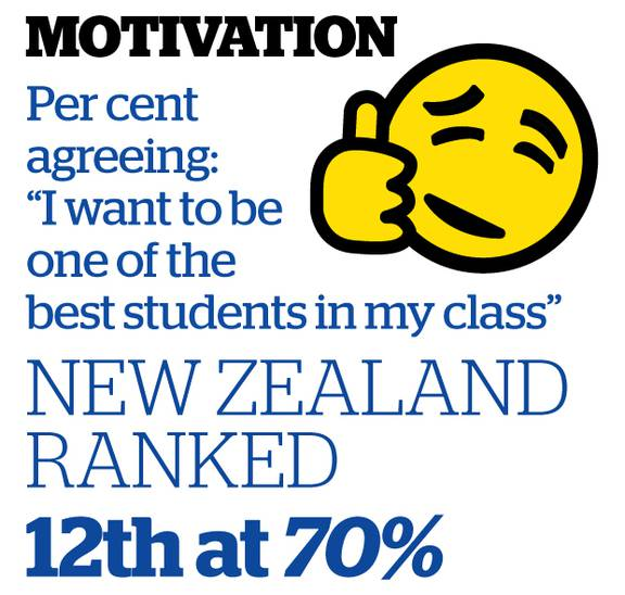 Extreme Users One In Six Kiwi Teens Online For 6 Hours A Day Nz Herald