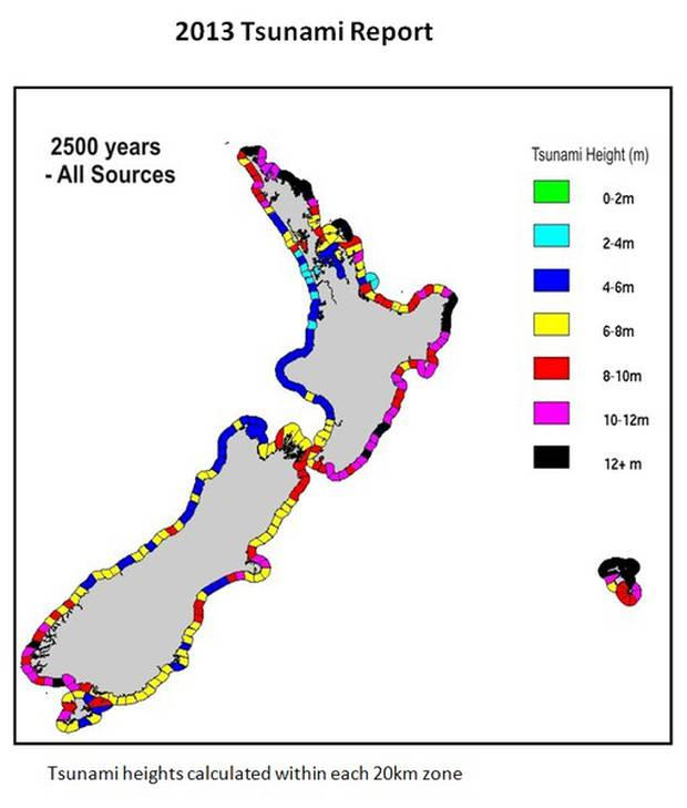This map shows the expected maximum tsunami heights in metres at the 2500 year return period, and 50th percentile of confidence, for 20km sections of the New Zealand coastline. Source / GNS Science