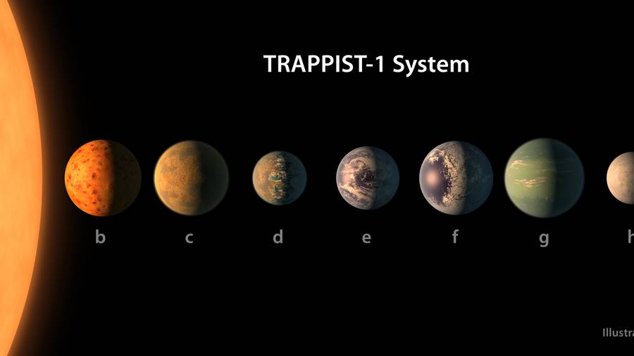 Two Planets In Trappist-1 Could Support Life