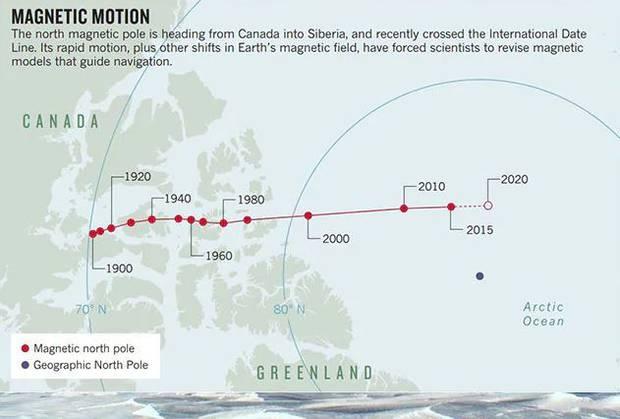 ''ZEMLJINO MAGNETSKO POLJE OTIMA SE KONTROLI: Kreće se brzo i gura Sjeverni pol bliže Sibiru, nitko nije siguran zašto'' - Page 3 43QIFYCEC5GL3KIJ56QHAA5I3U
