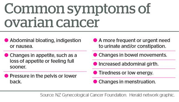 Listen To Your Body Whangarei Woman S Message After Ovarian Cancer Diagnosis Nz Herald