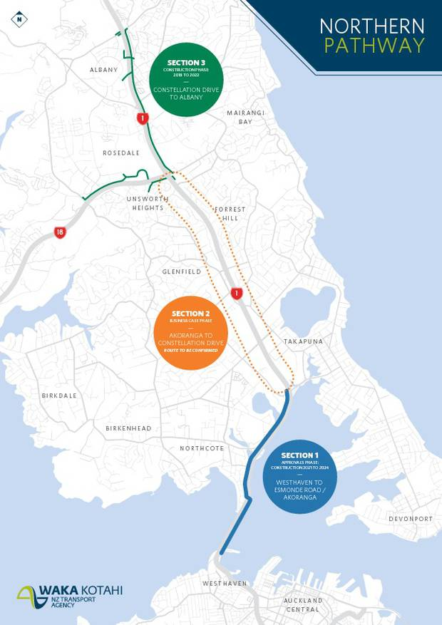 The Northern Pathway project. Graphic / NZTA