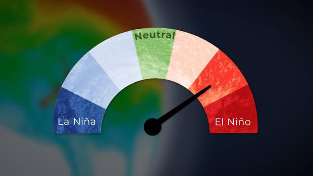 Where Niwa predicts the probability of an El Nino system materialising over the next three months. Image / NIWA